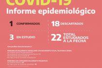Coronavirus: Informe del 29/6