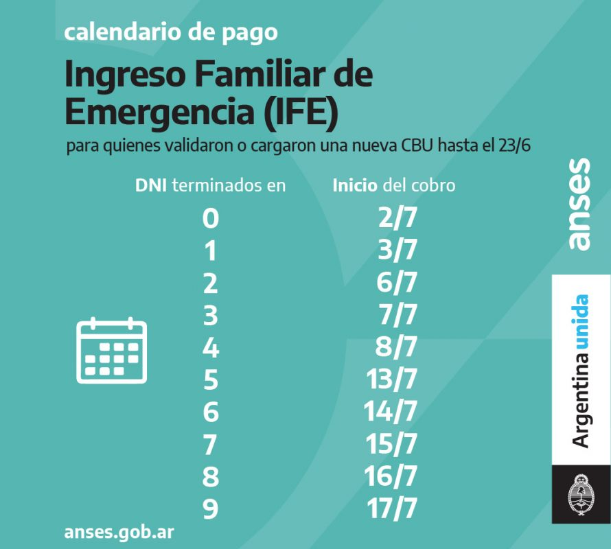 Anses: Calendario de Pago del Ingreso Familiar de Emergencia