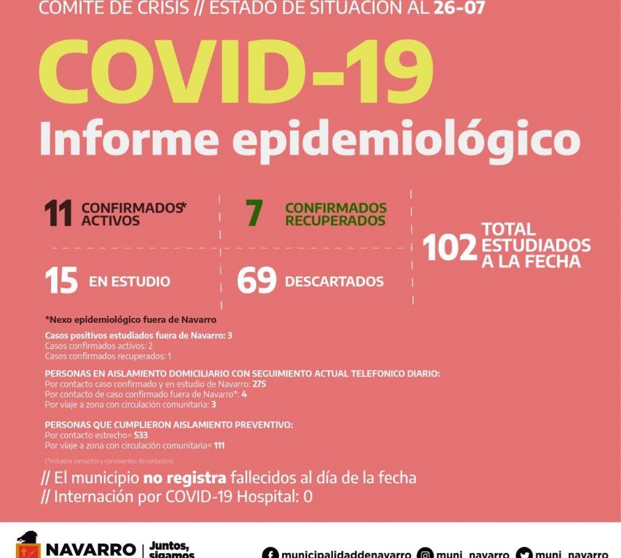 Información sobre COVID-19-domingo  26/7